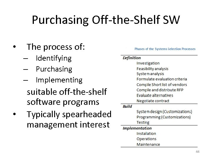 Purchasing Off-the-Shelf SW • The process of: – Identifying – Purchasing – Implementing •