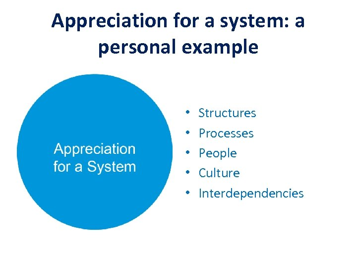 Appreciation for a system: a personal example • • • Structures Processes People Culture