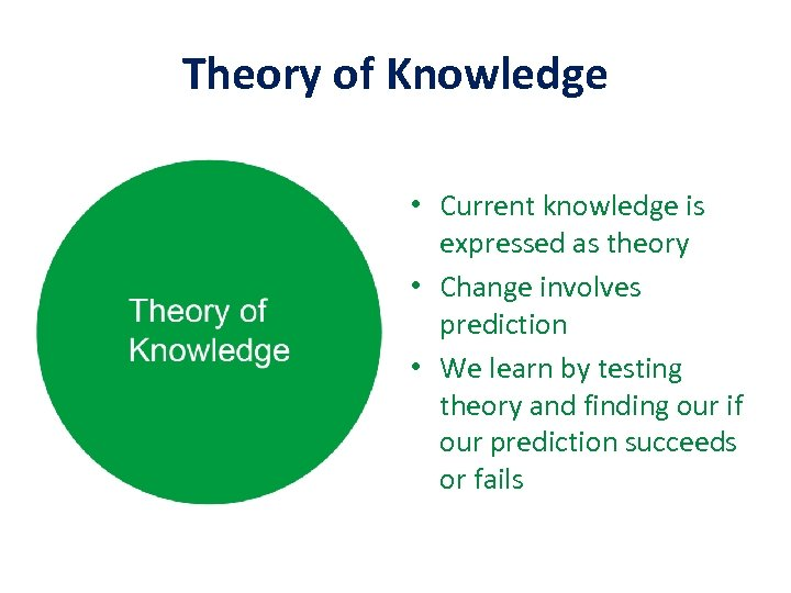 Theory of Knowledge • Current knowledge is expressed as theory • Change involves prediction