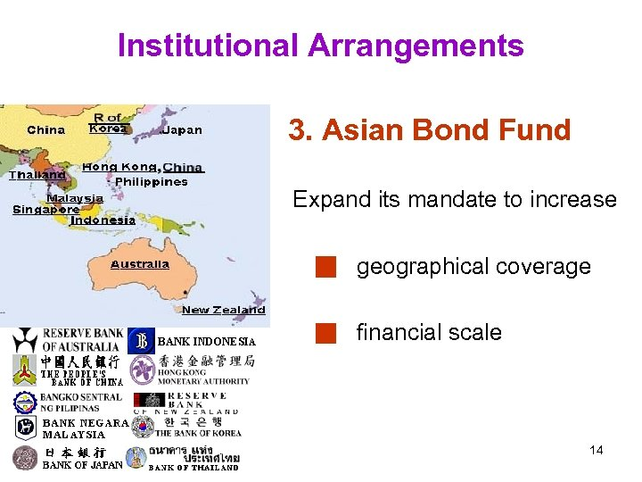 Institutional Arrangements 3. Asian Bond Fund Expand its mandate to increase geographical coverage financial