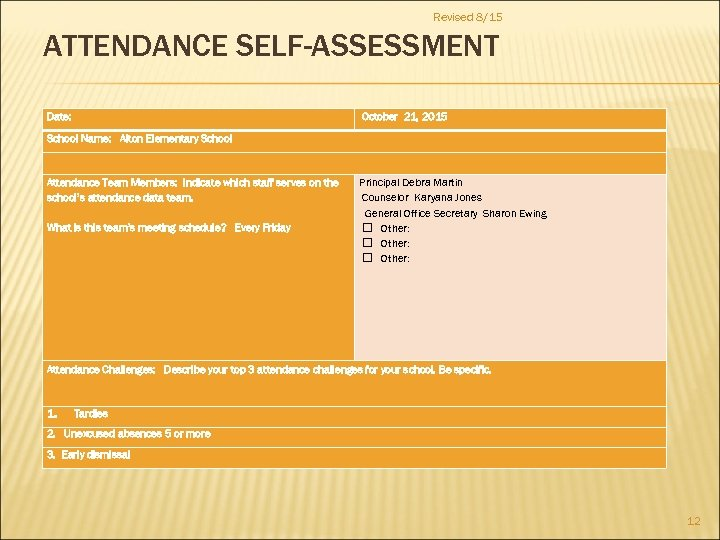 Revised 8/15 ATTENDANCE SELF-ASSESSMENT Date: October 21, 2015 School Name: Alton Elementary School Attendance