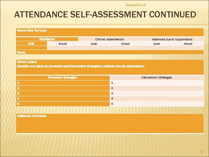 Revised 8/15 ATTENDANCE SELF-ASSESSMENT CONTINUED School Data Summary Attendance Goal Notes: Actual Chronic Absenteeism