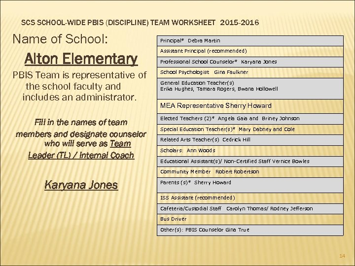 SCS SCHOOL-WIDE PBIS (DISCIPLINE) TEAM WORKSHEET 2015 -2016 Name of School: Alton Elementary PBIS