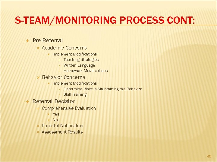 S-TEAM/MONITORING PROCESS CONT: Pre-Referral Academic Concerns Behavior Concerns Implement Modifications Teaching Strategies Written Language