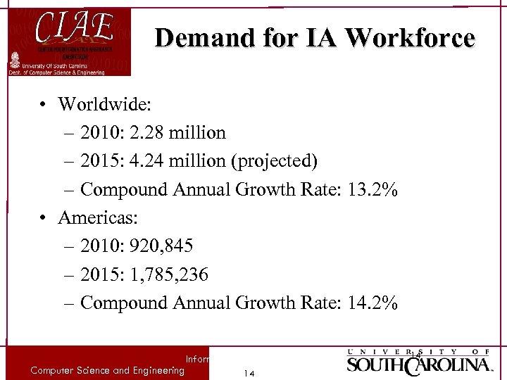 Demand for IA Workforce • Worldwide: – 2010: 2. 28 million – 2015: 4.