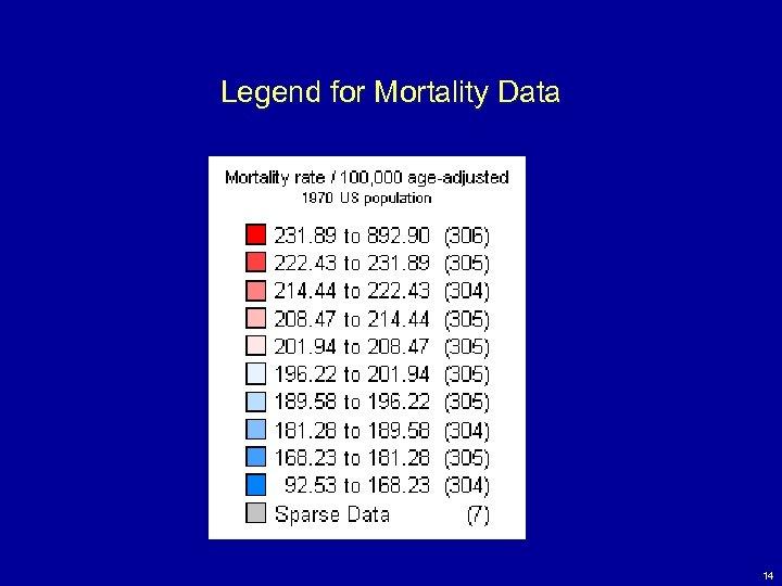 Legend for Mortality Data 14
