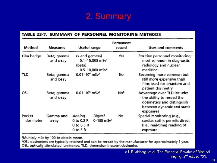 2. Summary c. f. Bushberg, et al. The Essential Physics of Medical Bushberg, Imaging,
