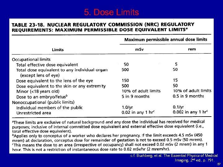 5. Dose Limits c. f. Bushberg, et al. The Essential Physics of Medical Bushberg,