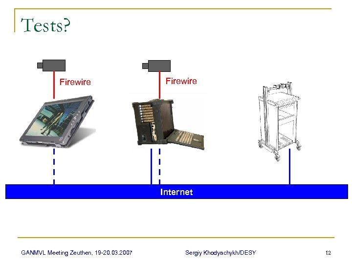 Tests? Firewire Internet GANMVL Meeting Zeuthen, 19 -20. 03. 2007 Sergiy Khodyachykh/DESY 12