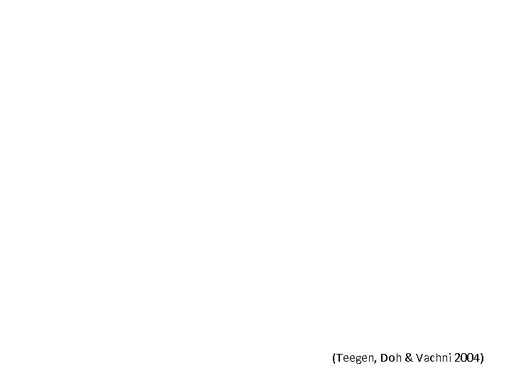 (Teegen, Doh & Vachni 2004)