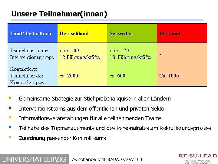 Unsere Teilnehmer(innen) Land/ Teilnehmer Deutschland Schweden Finnland Teilnehmer in der Interventionsgruppe min. 100, 12