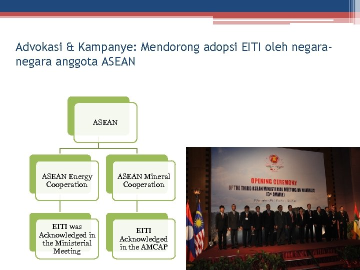 Advokasi & Kampanye: Mendorong adopsi EITI oleh negara anggota ASEAN Energy Cooperation ASEAN Mineral