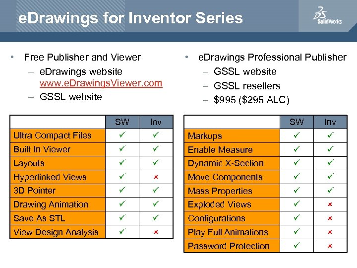 e. Drawings for Inventor Series • Free Publisher and Viewer – e. Drawings website