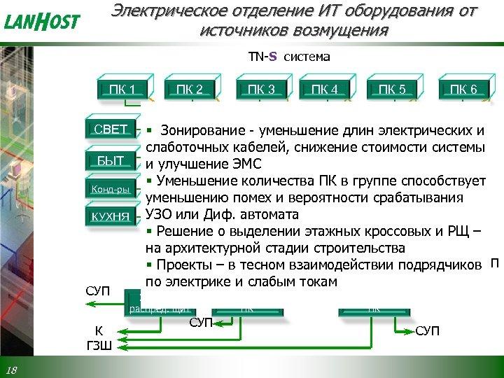 Электрическое отделение ИТ оборудования от источников возмущения TN-S система ПК 1 СВЕТ БЫТ Конд-ры
