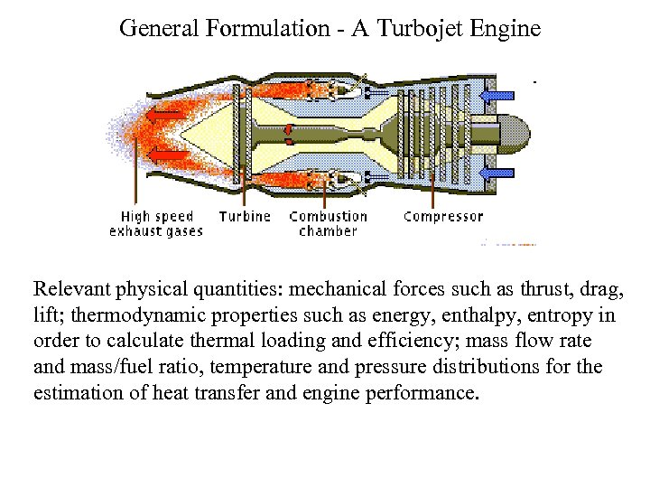 General Formulation - A Turbojet Engine Relevant physical quantities: mechanical forces such as thrust,