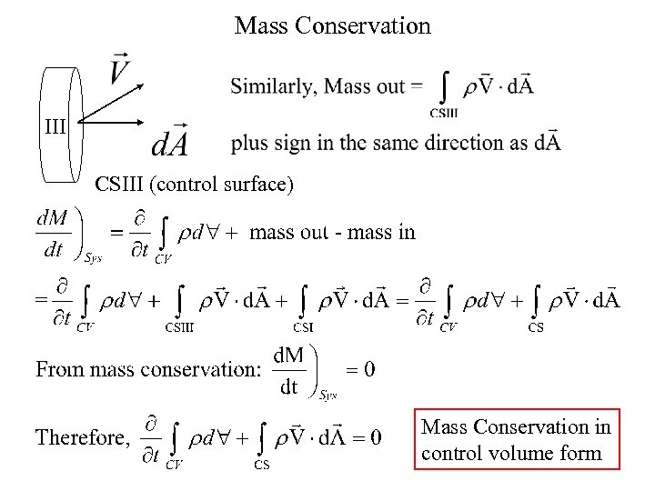 Mass Conservation III CSIII (control surface) Mass Conservation in control volume form