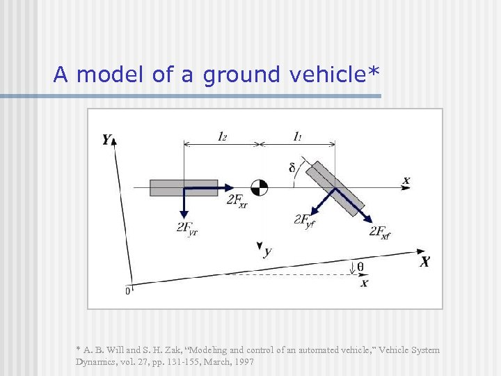 A model of a ground vehicle* * A. B. Will and S. H. Zak,
