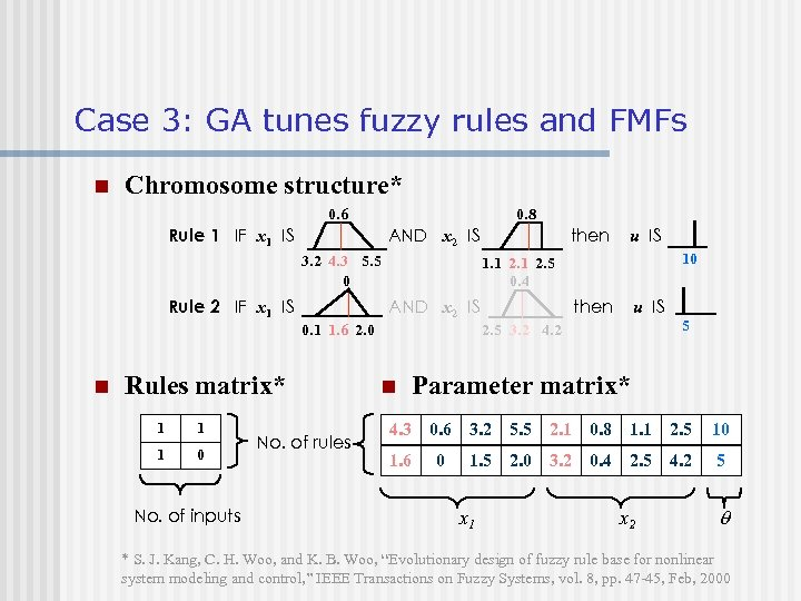 Case 3: GA tunes fuzzy rules and FMFs n Chromosome structure* 0. 8 0.