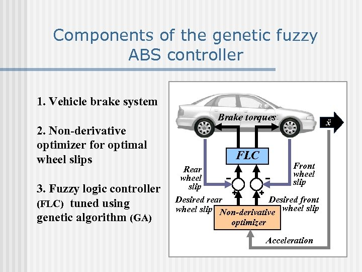 Components of the genetic fuzzy ABS controller 1. Vehicle brake system Brake torques 2.