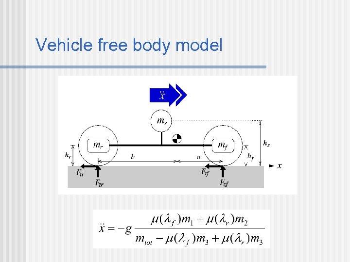 Vehicle free body model