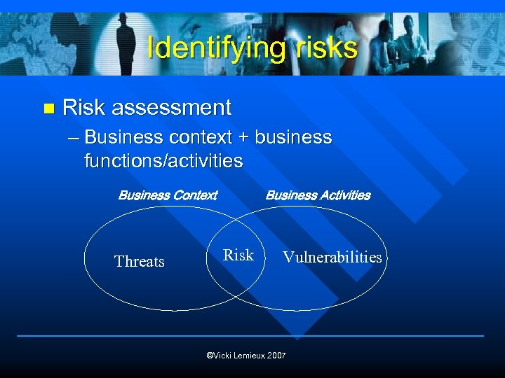 Identifying risks n Risk assessment – Business context + business functions/activities Business Context Threats