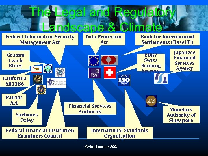 The Legal and Regulatory Landscape & Climate Federal Information Security Management Act Data Protection