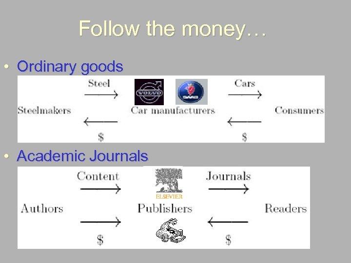 Follow the money… • Ordinary goods • Academic Journals
