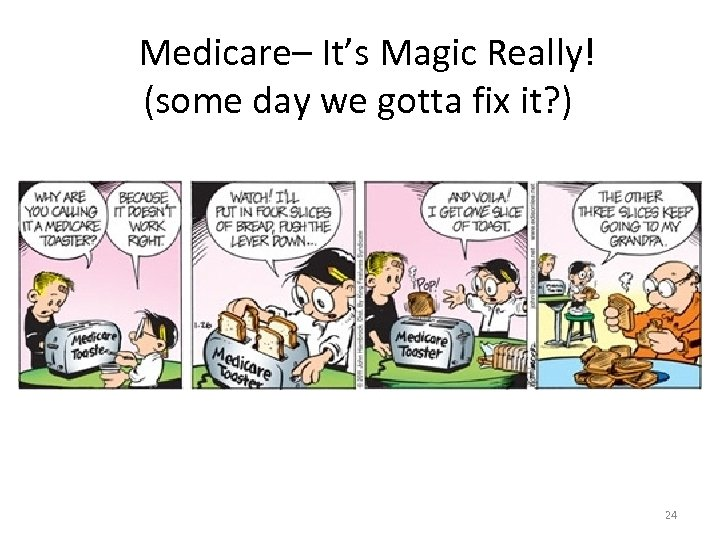 Medicare– It's Magic Really! (some day we gotta fix it? ) 24