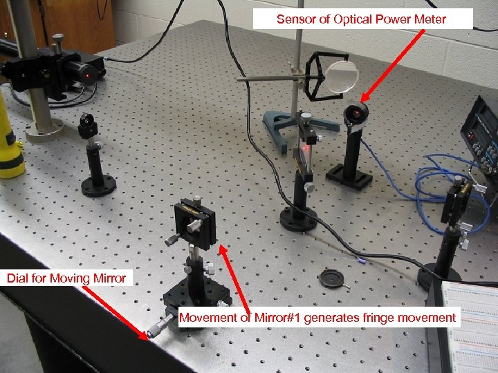 Sensor of Optical Power Meter Dial for Moving Mirror Movement of Mirror#1 generates fringe
