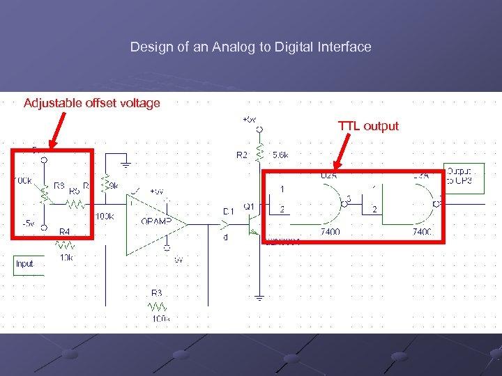Design of an Analog to Digital Interface Adjustable offset voltage TTL output