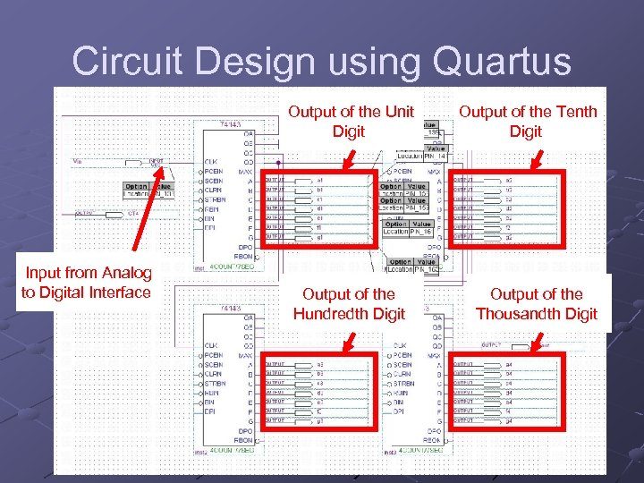 Circuit Design using Quartus Output of the Unit Digit Input from Analog to Digital
