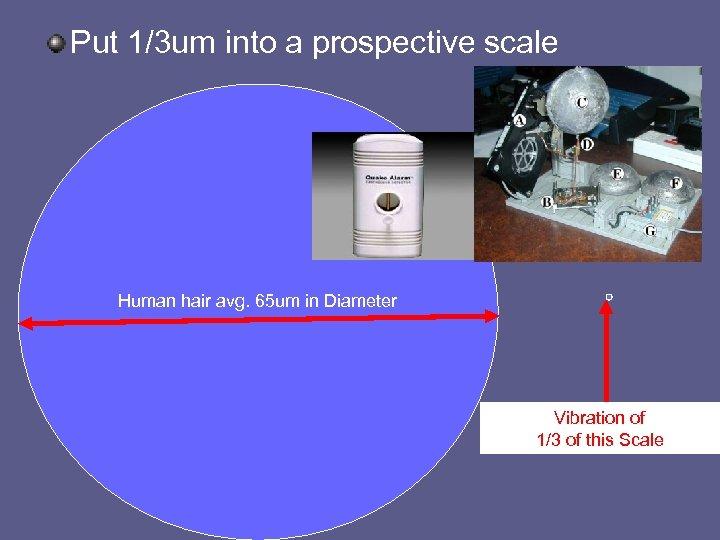 Put 1/3 um into a prospective scale Human hair avg. 65 um in Diameter