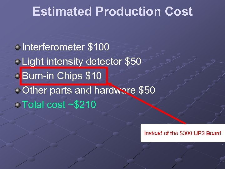 Estimated Production Cost Interferometer $100 Light intensity detector $50 Burn-in Chips $10 Other parts