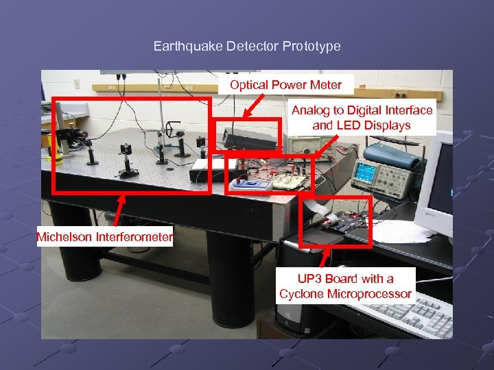 Earthquake Detector Prototype Optical Power Meter Analog to Digital Interface and LED Displays Michelson