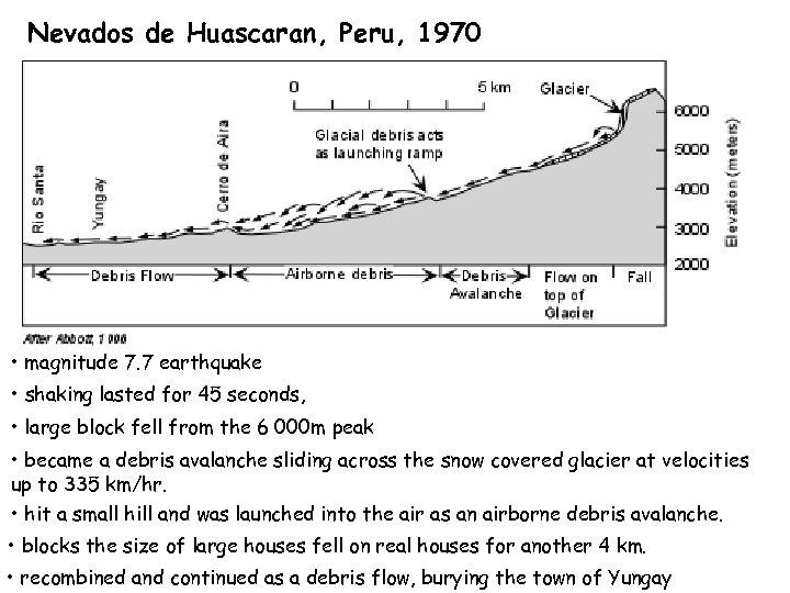 Nevados de Huascaran, Peru, 1970 • magnitude 7. 7 earthquake • shaking lasted for