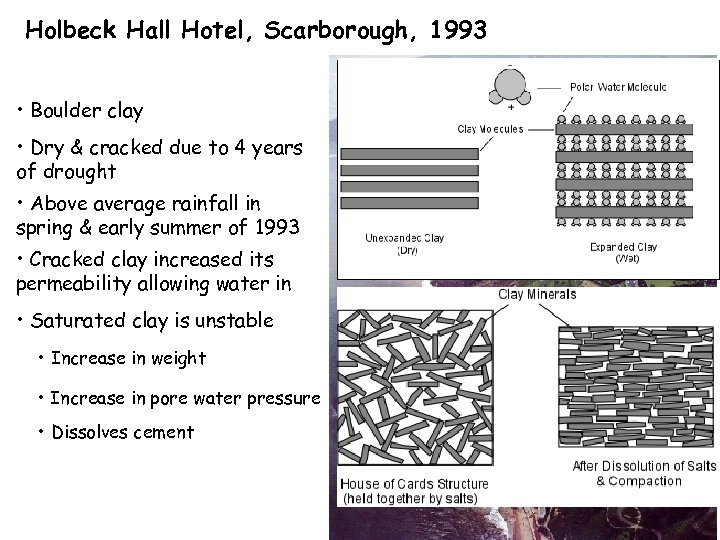 Holbeck Hall Hotel, Scarborough, 1993 • Boulder clay • Dry & cracked due to
