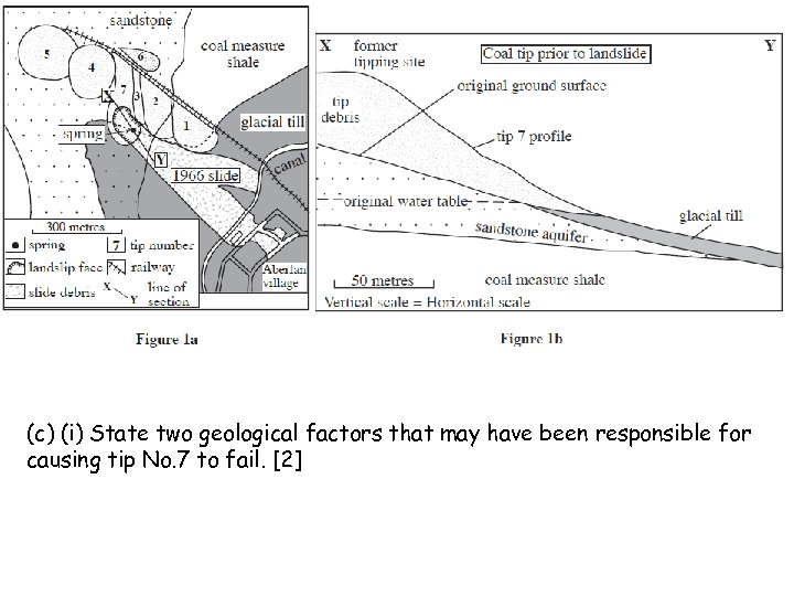 (c) (i) State two geological factors that may have been responsible for causing tip