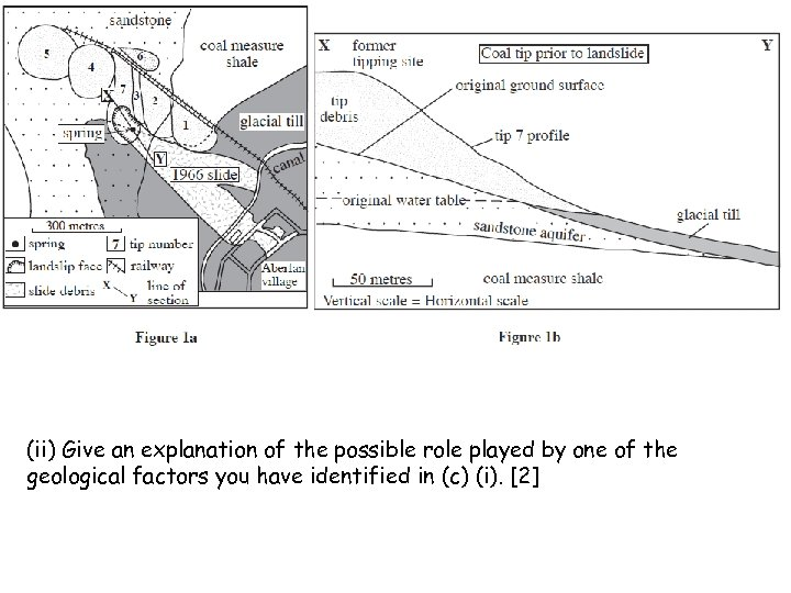 (ii) Give an explanation of the possible role played by one of the geological
