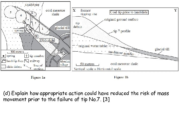 (d) Explain how appropriate action could have reduced the risk of mass movement prior