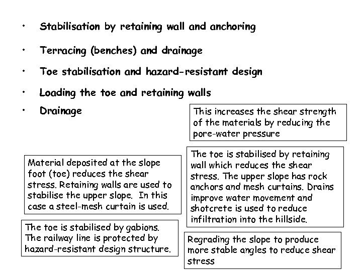 • Stabilisation by retaining wall and anchoring • Terracing (benches) and drainage •
