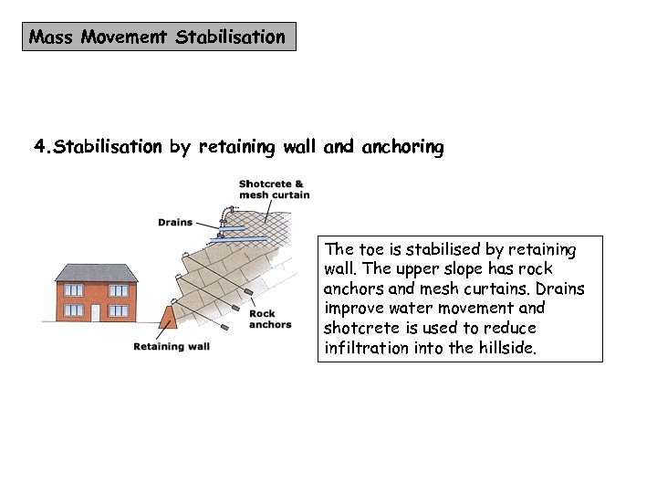 Mass Movement Stabilisation 4. Stabilisation by retaining wall and anchoring The toe is stabilised