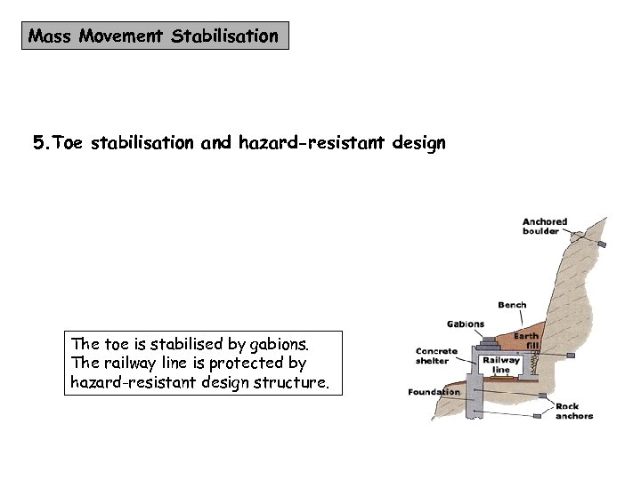 Mass Movement Stabilisation 5. Toe stabilisation and hazard-resistant design The toe is stabilised by