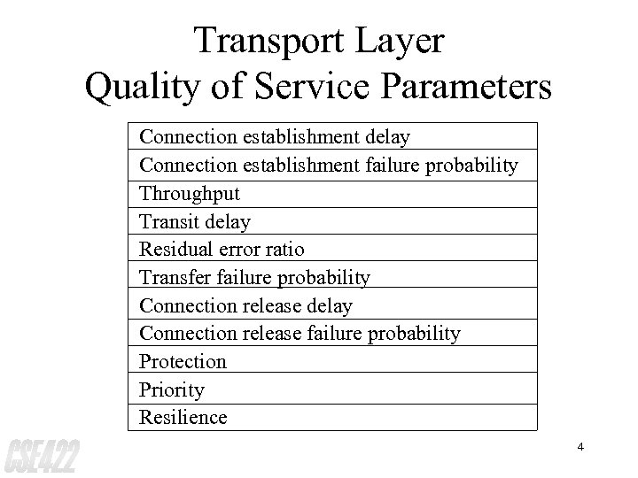 Transport Layer Quality of Service Parameters Connection establishment delay Connection establishment failure probability Throughput