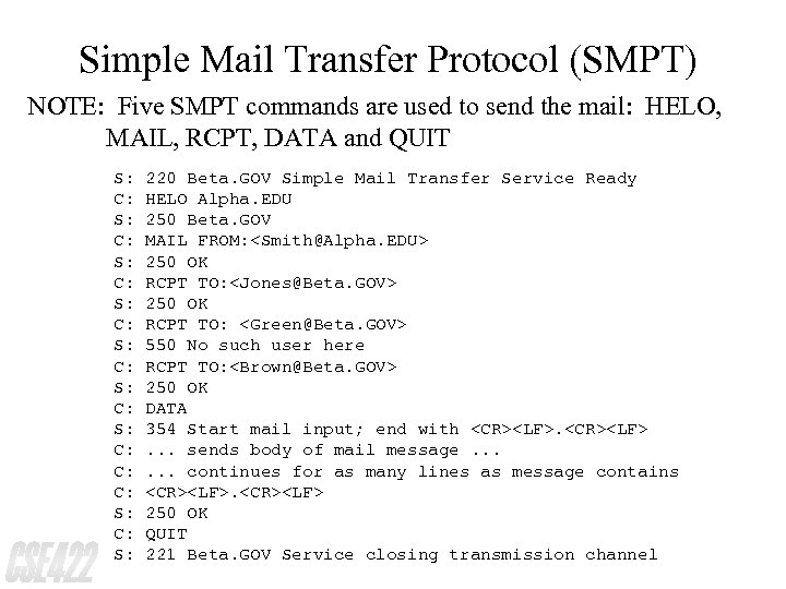 Simple Mail Transfer Protocol (SMPT) NOTE: Five SMPT commands are used to send the