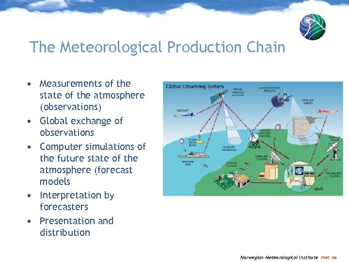 The Meteorological Production Chain • Measurements of the state of the atmosphere (observations) •