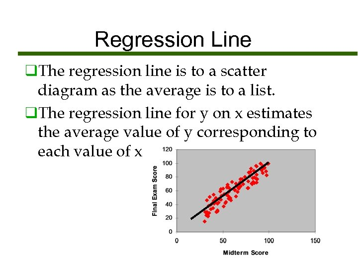Regression Line q. The regression line is to a scatter diagram as the average