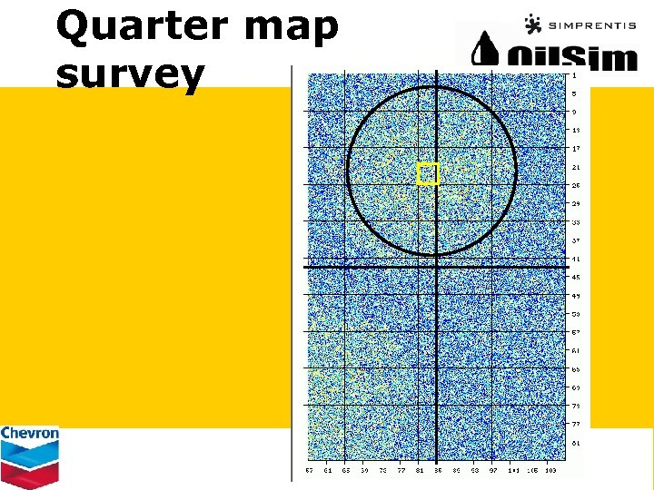 Quarter map survey
