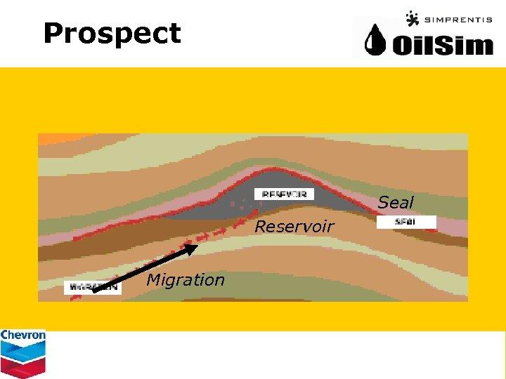 Prospect Seal Reservoir Migration