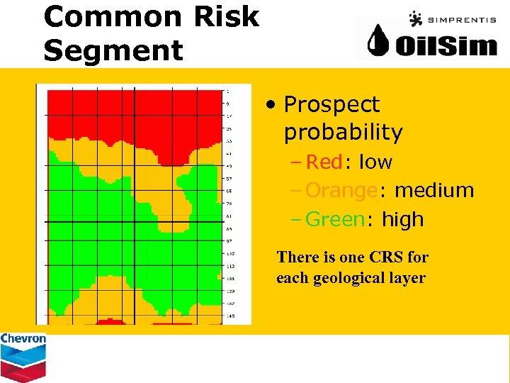 Common Risk Segment • Prospect probability – Red: low – Orange: medium – Green: