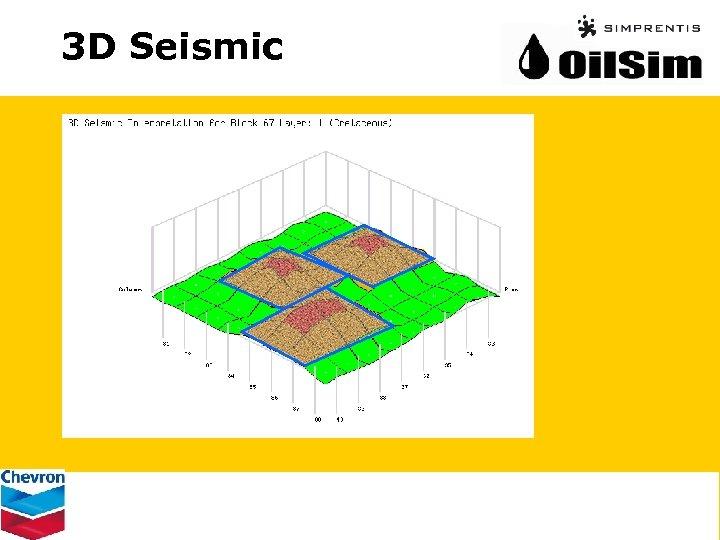 3 D Seismic
